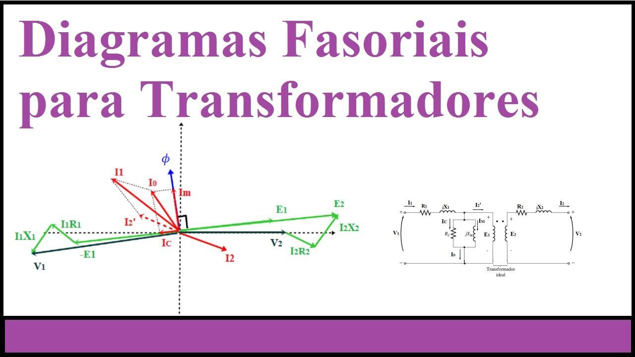 Diagramas Fasoriais de Transformadores  YouTube