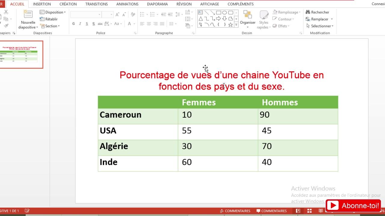 Comment Programmer Tableau A Double Entree Sur Ms Excel Youtube