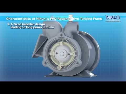 NIKUNI 海外向け渦流タービンポンプ用途事例映像 ボイラー編 - YouTube
