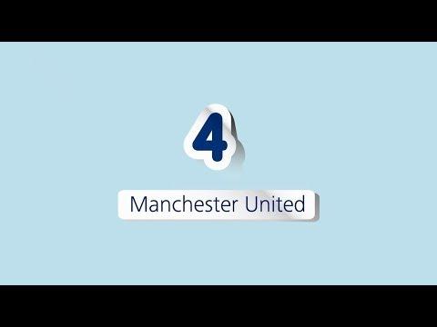 Deloitte Football Money League: 4 - Manchester United