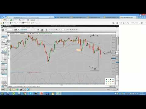 Forex Live Analysis Room Show 578th + Interview With Martin Armstrong
