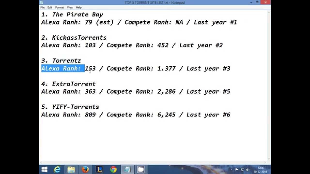 torrent site list 2014
