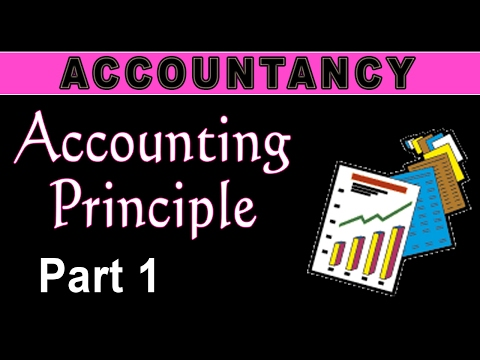 Accounting Principles | Entity | Going Concern Concept | GAAP | LetsTute Accountancy