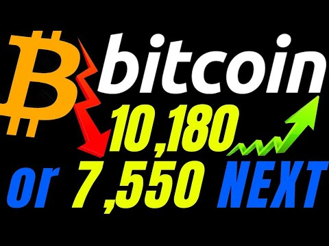 MASSIVE MOVE LURKING For BITCOIN LITECOIN ETHEREUM And DOW Price Crypto, Analysis, News, Trading