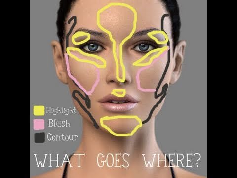ultimate guide to blush contouring and highlighting youtube