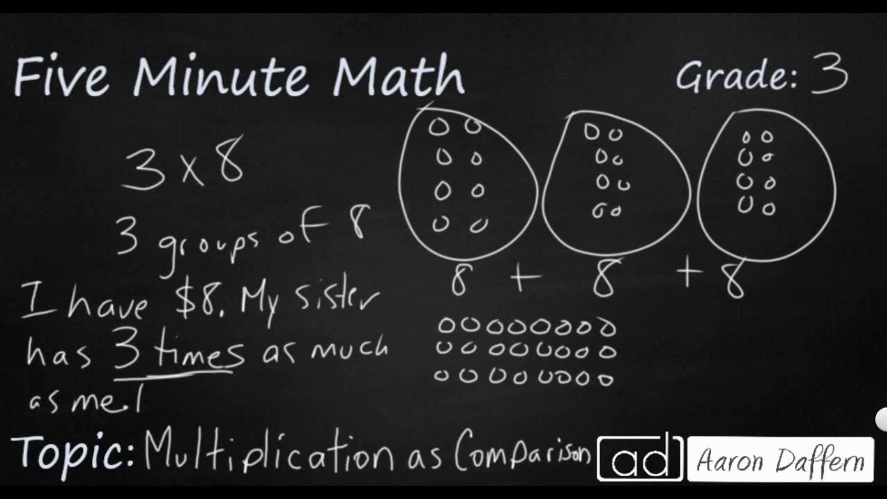 3rd Grade Math - Multiplication as Comparison