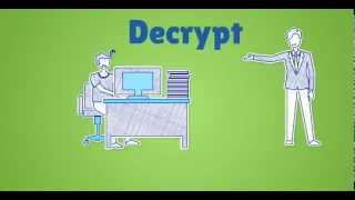 What is IonCube? PHP Encryption and Decryption