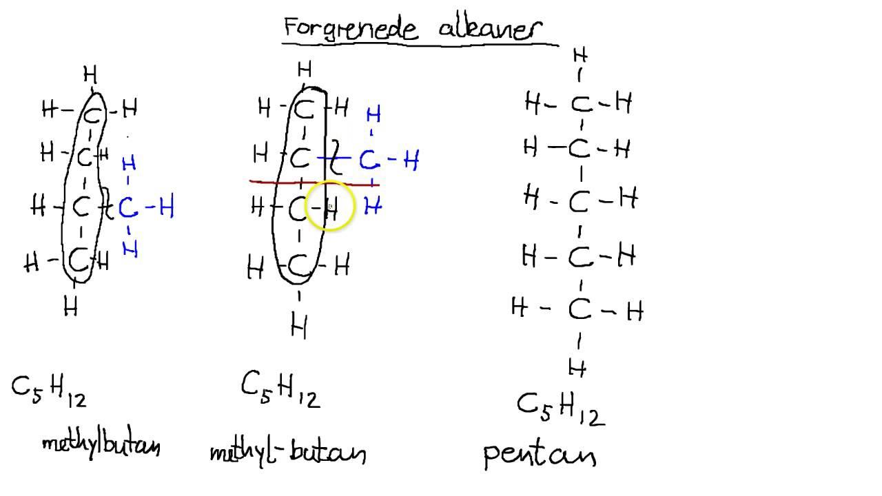 organisk kemi navngivning