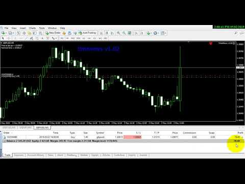 Forex news trader ea free download