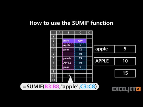 How to use the SUMIF function