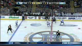 31.12.2014. Toronto Maple Leafs vs Boston Bruins Full Game HD