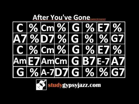 Gypsy Jazz Backing Track / Play Along - After You've Gone