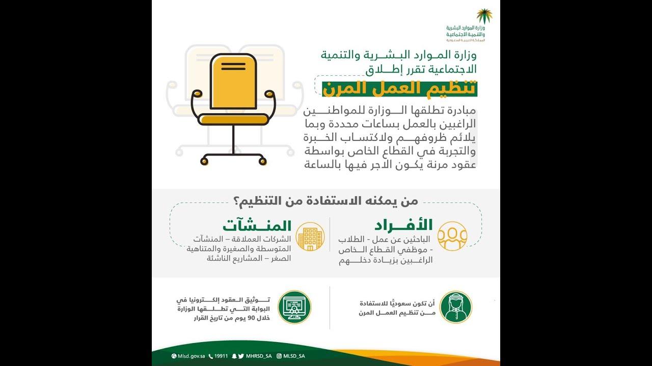 ضوابط عقود العمل المرن توظيف 50 ألف سعودي برواتب خرافية في العام الأول الريادة نيوز