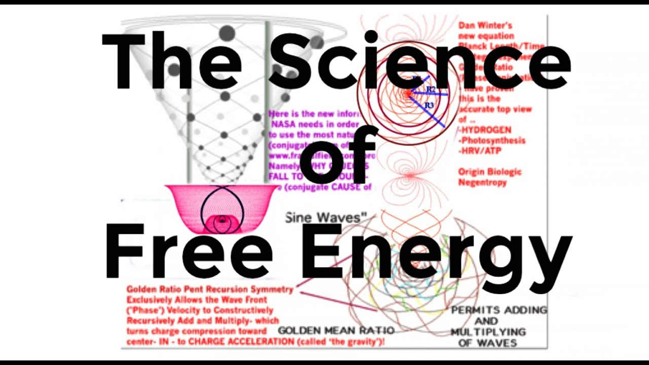 Image result for free energy and new science