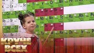Самый маленький химик страны Милана Саржевская | Круче всех!