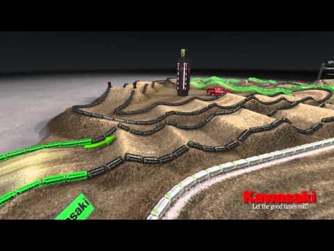 Supercross LIVE 2013 – Monster Energy Supercross Animated Track Map – Oakland 12613