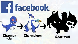 What If Facebook Logo Were Cha…