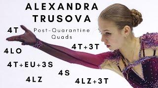 Alexandra TRUSOVA All Quads Landed Post Quarantine Russian Cup Stage 2 4 Александра Трусова