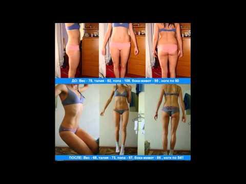 Диеты Для Похудения Живота   Как Убрать Живот После Родов Как Убрать Живот После Похудения