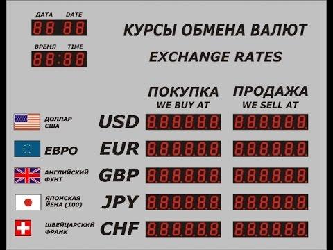 Динамика цен на нефть Brent, курсы и котировки на сегодня