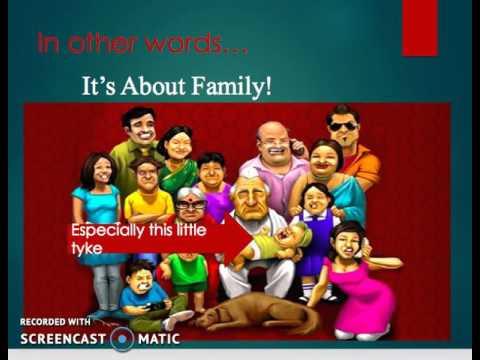 6 3 Kinship and Domestic Life