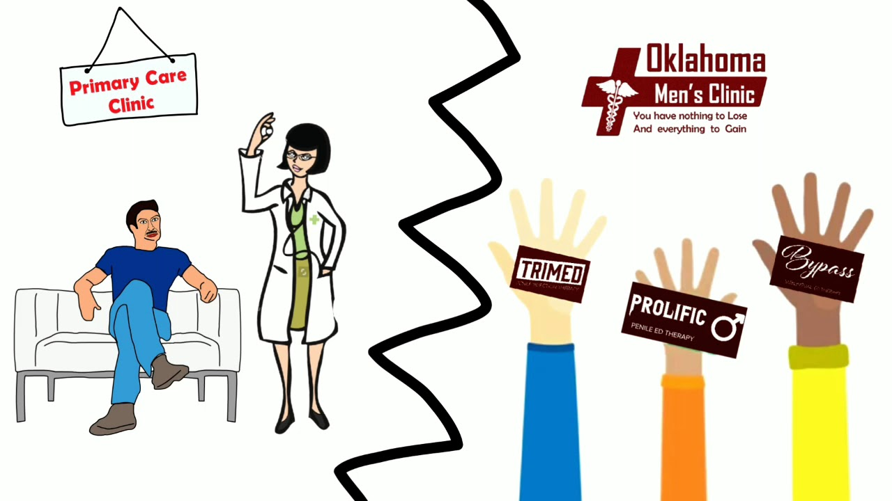 Oklahoma City & Tulsa Erectile Dysfunction Treatment Clinic ...
