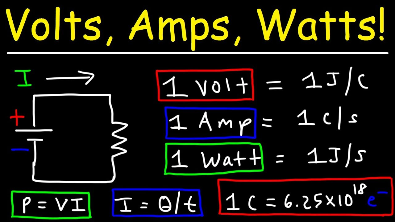 Volts Amps Watts Explained