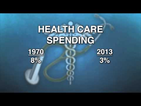 THE STATUS OF HEALTH CARE IN THE UNITED STATES