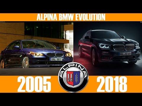 ALPINA BMW EVOLUTION 2005-2018