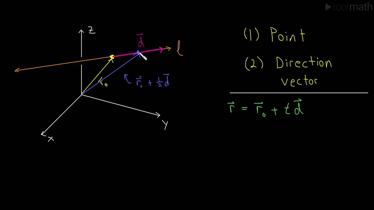 point slope form in 3d  Vector and Parametric Equations of a Line (Line in 16 dimensions)