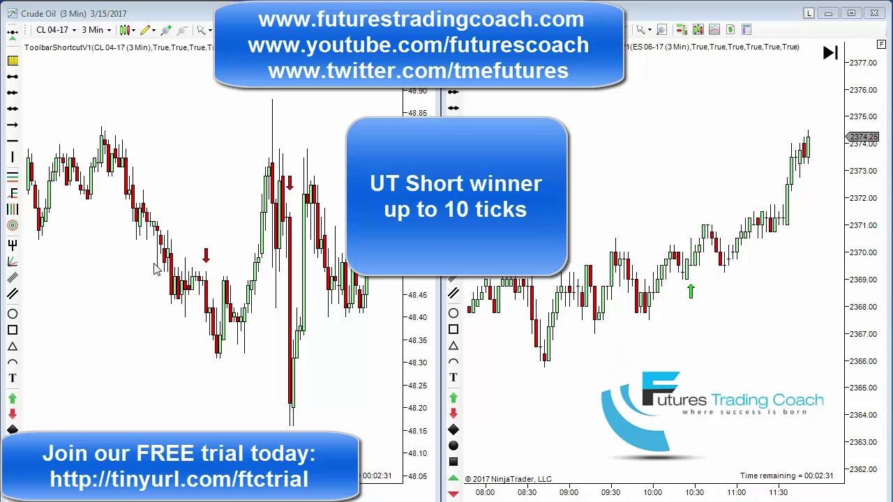 031517 daily market review es cl gc live futures for Live trading room reviews