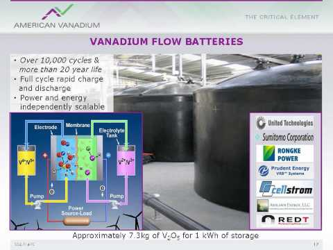 American Vanadium Corp. (TSX-V: AVC) Corporate Presentation - April 28, 2012