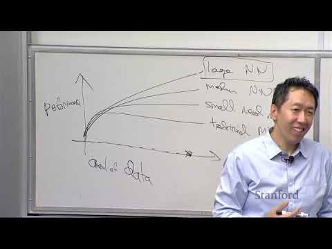 Stanford CS230: Deep Learning | Autumn 2018 | Lecture 1 - Class Introduction and Logistics