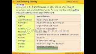 Understanding Spelling Part 2