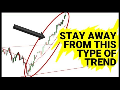 Trends to Avoid - Why I'm Not Trading FTSE 100 (22 May 2018)