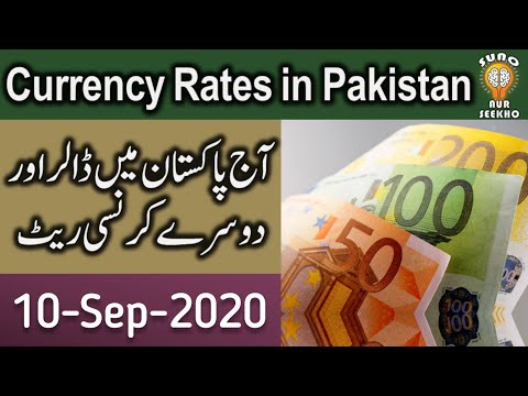US Dollar, Indian Rupee & Other Currency Rates | 10 September 2020 | Currency Exchange Rates