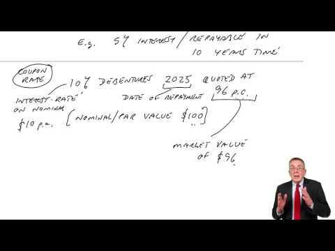 ACCA F9 Sources of Finance – Debt