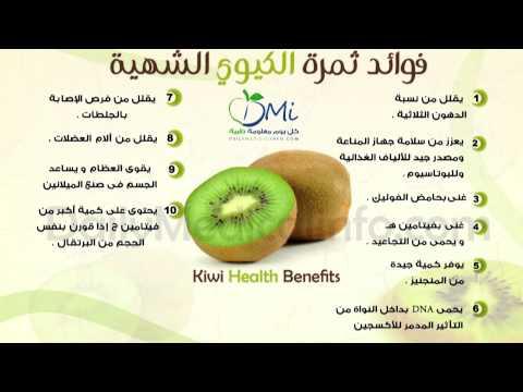 فوائد الكيوي لصحتك Kiwi