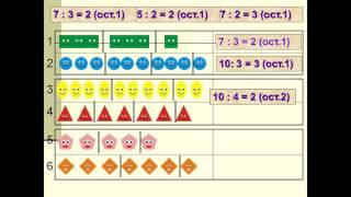 деление с остатком 3 класс презентация