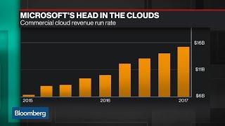 Microsoft Profit Tops Estimates on Strength of Cloud