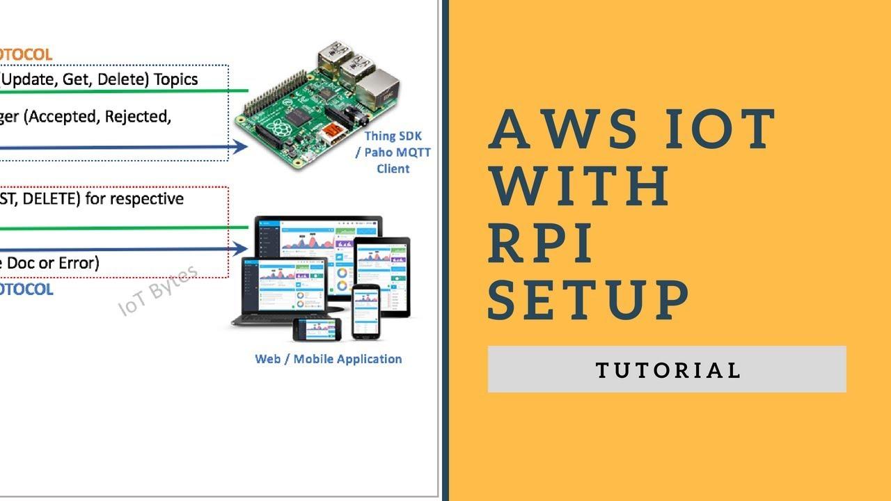 AWS IoT with RaspberryPi setup