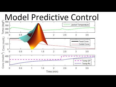 Nonlinear Model Predictive Control in Simulink