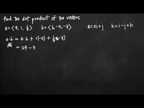 Dot product of two vectors (KristaKingMath)
