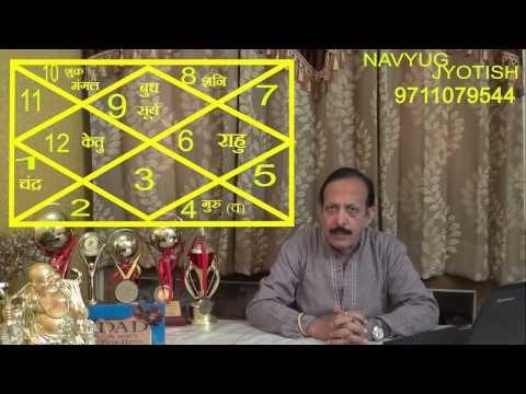 480 x 360 jpeg 22kB, 2015 Avittam Nakshathra Phalam   Search Results ...