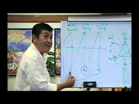 Bài Học Châm Cứu và Mạch Lý - Bài 8b