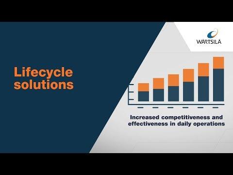 Life cycle solutions | Wärtsilä