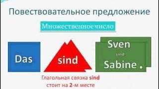Немецкий язык Составление предложений ч 1 2 класс