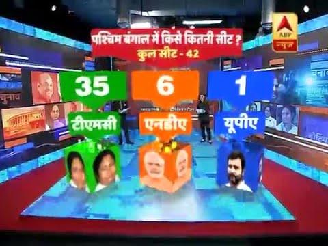 ABP-C Voter Survey: पश्चिम बंगाल में ममता बनर्जी की TMC का लहराएगा परचम,NDA को मिलेंगी सिर्फ 6 सीटें