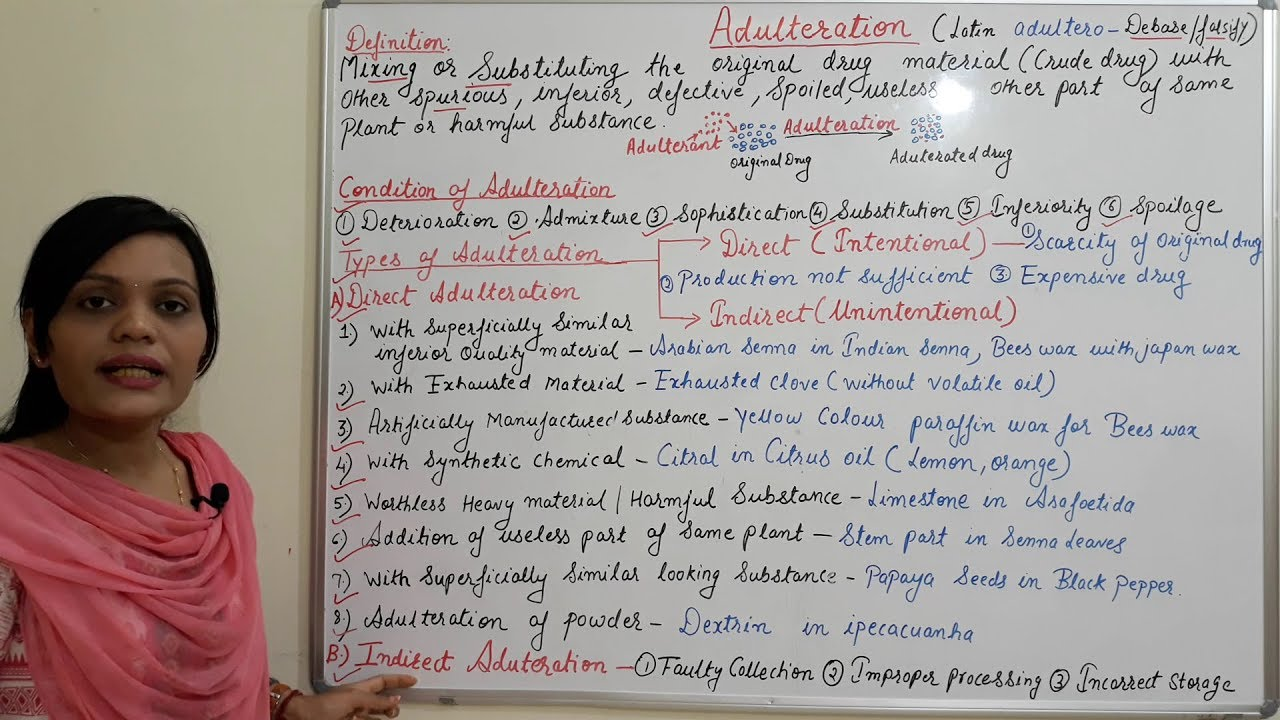 Adulteration Types And Different Methods Of Adulteration Hindi
