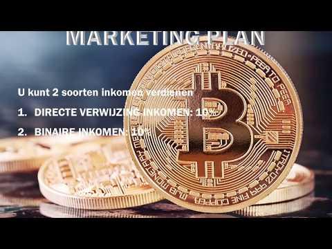 Coinx Trading Marketing Plan Danish Denmark